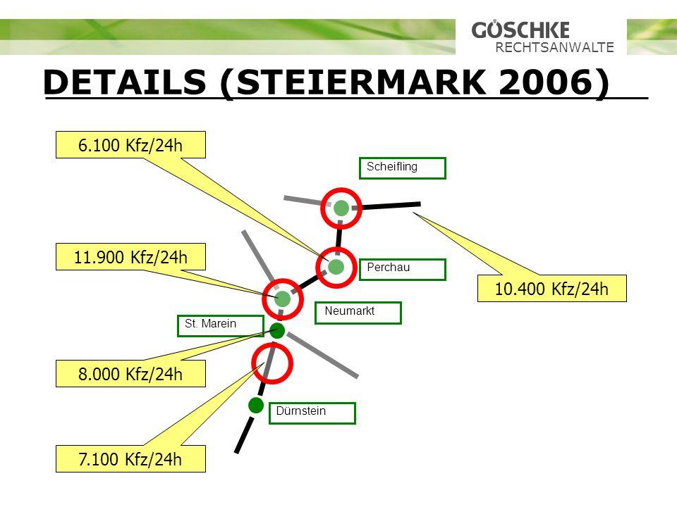 DETAILS (STEIERMARK 2006) 6.100 Kfz/24h 11.900 Kfz/24h 10.400 Kfz/24h
