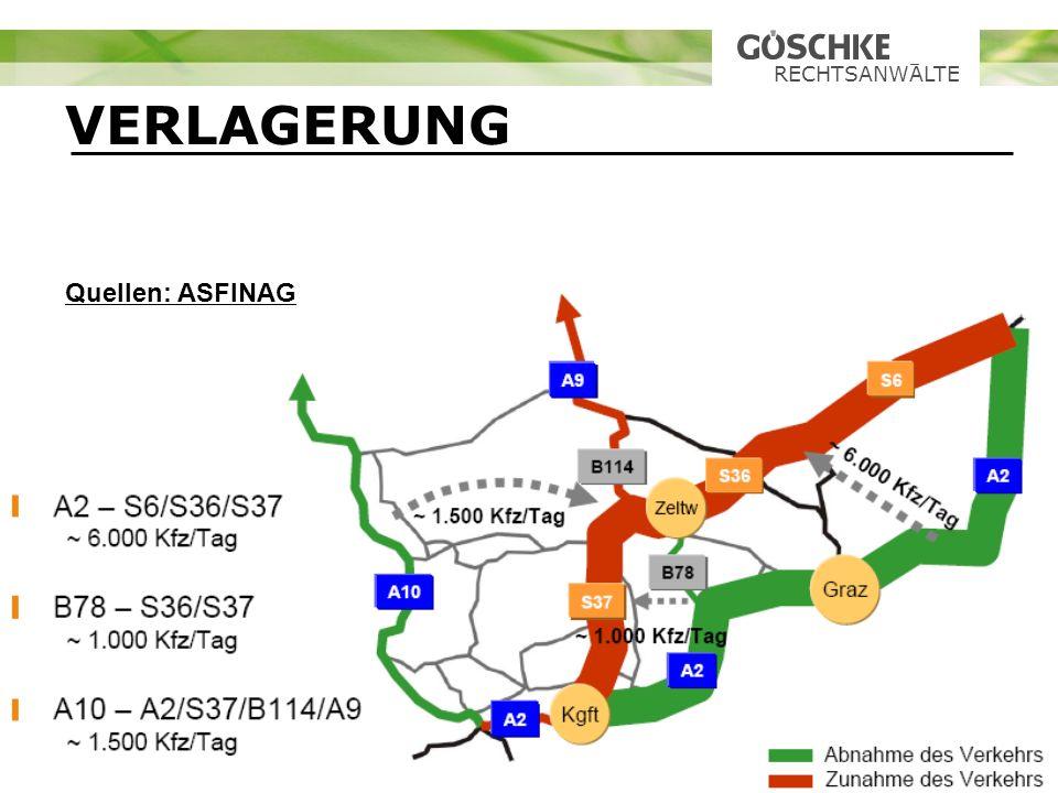 RECHTSANWALTE VERLAGERUNG Quellen: ASFINAG