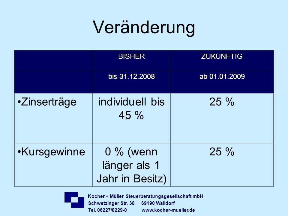 0 % (wenn länger als 1 Jahr in Besitz)