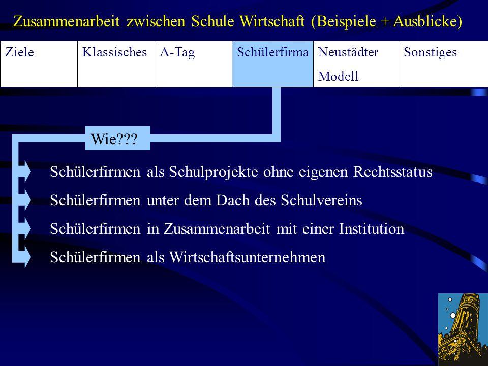 Zusammenarbeit zwischen Schule Wirtschaft (Beispiele + Ausblicke)