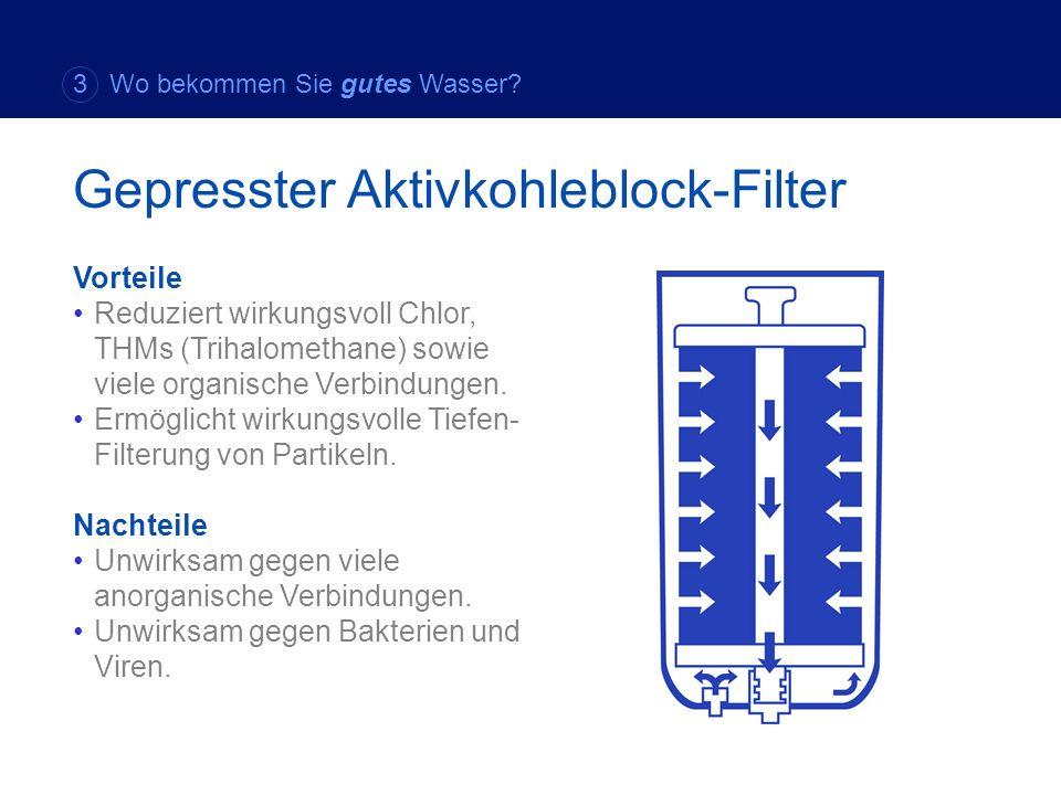 Gepresster Aktivkohleblock-Filter