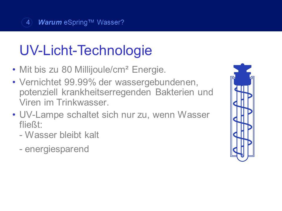 UV-Licht-Technologie