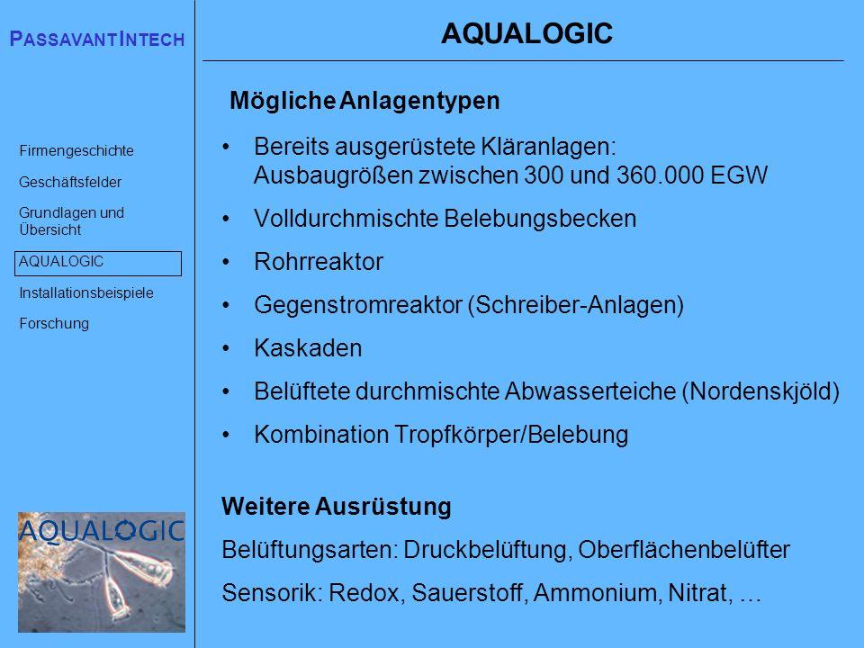 AQUALOGIC Mögliche Anlagentypen