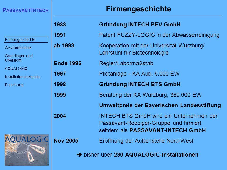 Firmengeschichte 1988 Gründung INTECH PEV GmbH