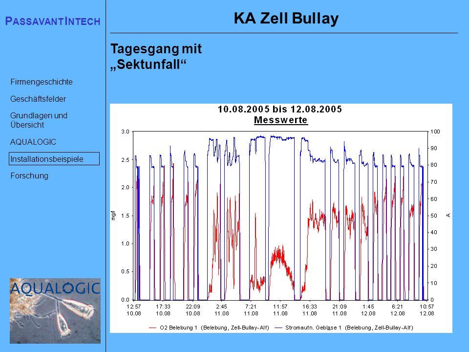 """KA Zell Bullay Tagesgang mit """"Sektunfall"""