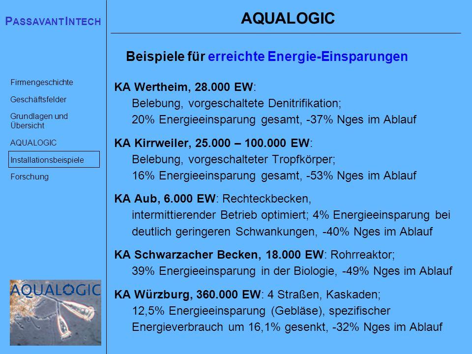 AQUALOGIC Beispiele für erreichte Energie-Einsparungen