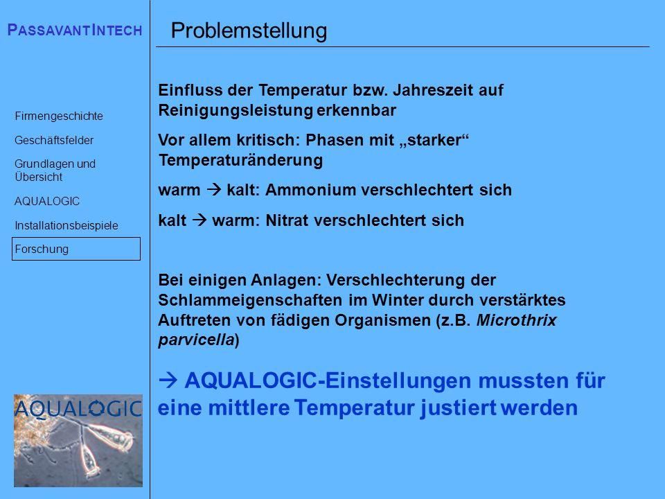Problemstellung Einfluss der Temperatur bzw. Jahreszeit auf Reinigungsleistung erkennbar.