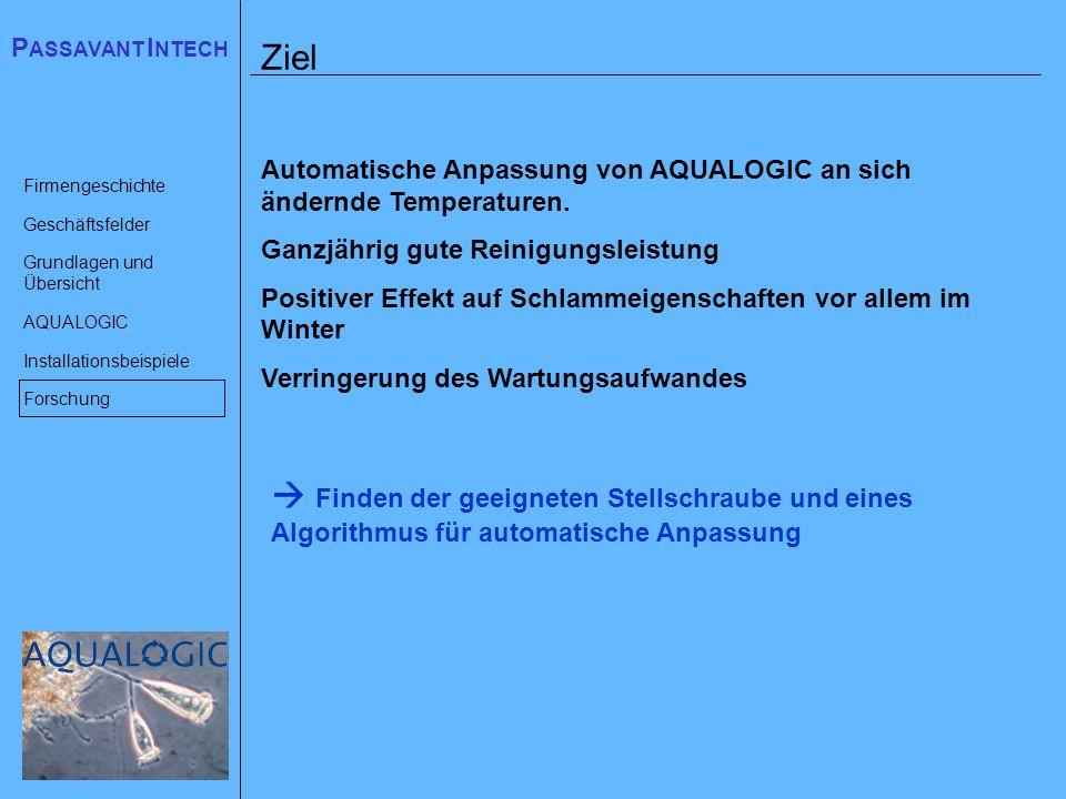 Ziel Automatische Anpassung von AQUALOGIC an sich ändernde Temperaturen. Ganzjährig gute Reinigungsleistung.