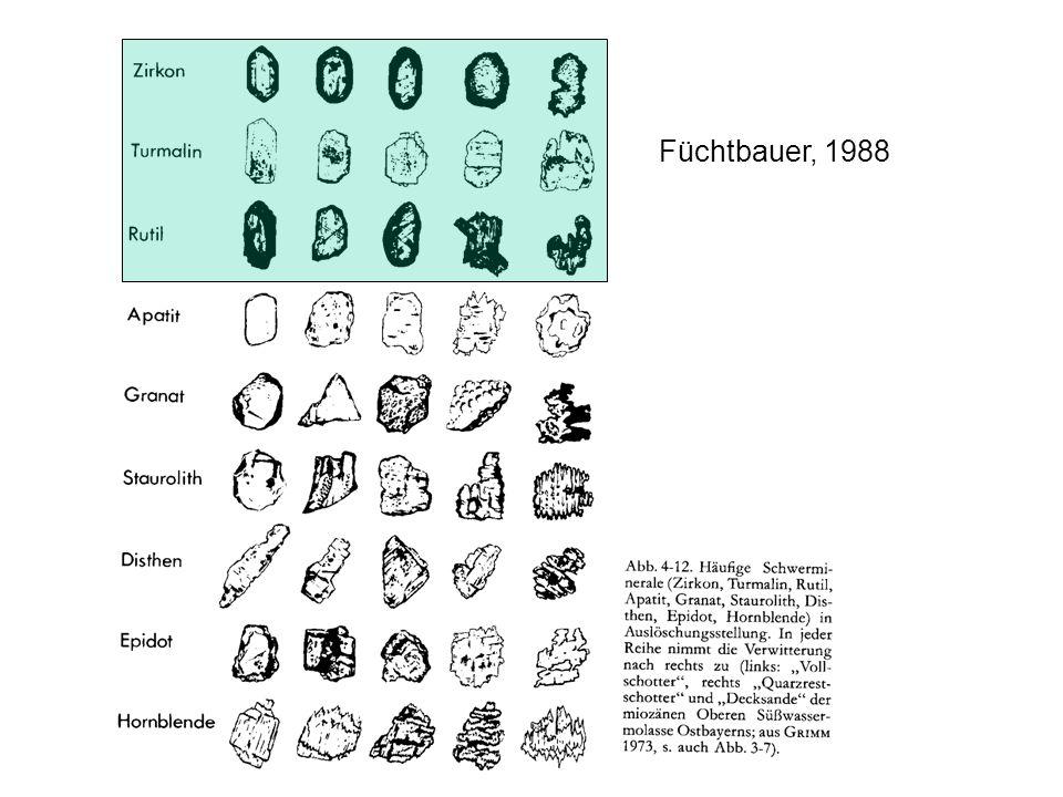 Schwerminerale Füchtbauer, 1988
