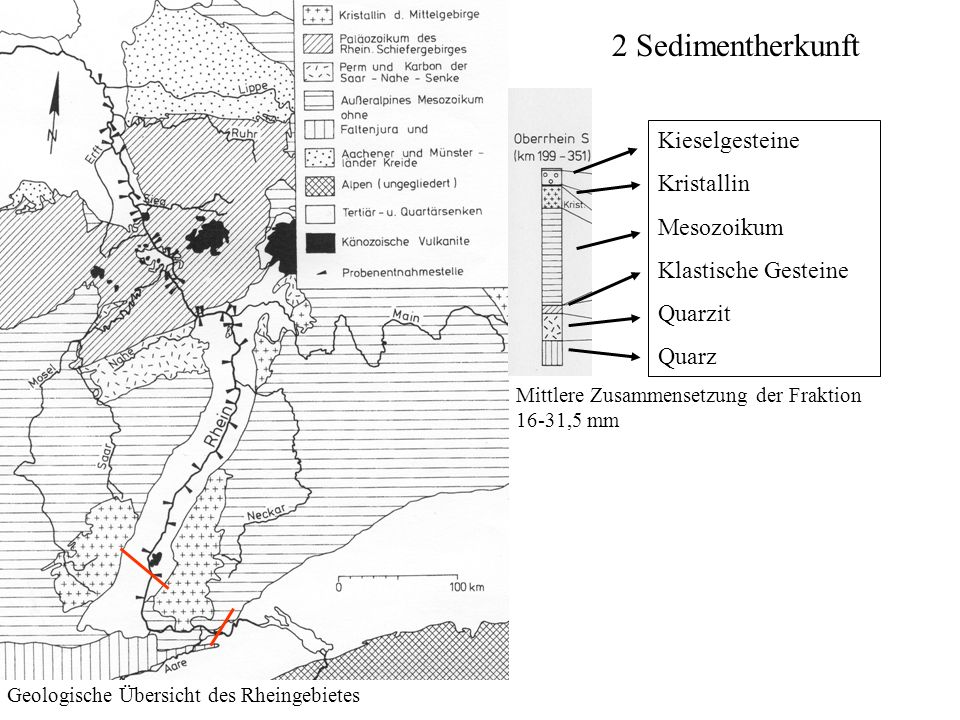 2 Sedimentherkunft Kieselgesteine Kristallin Mesozoikum