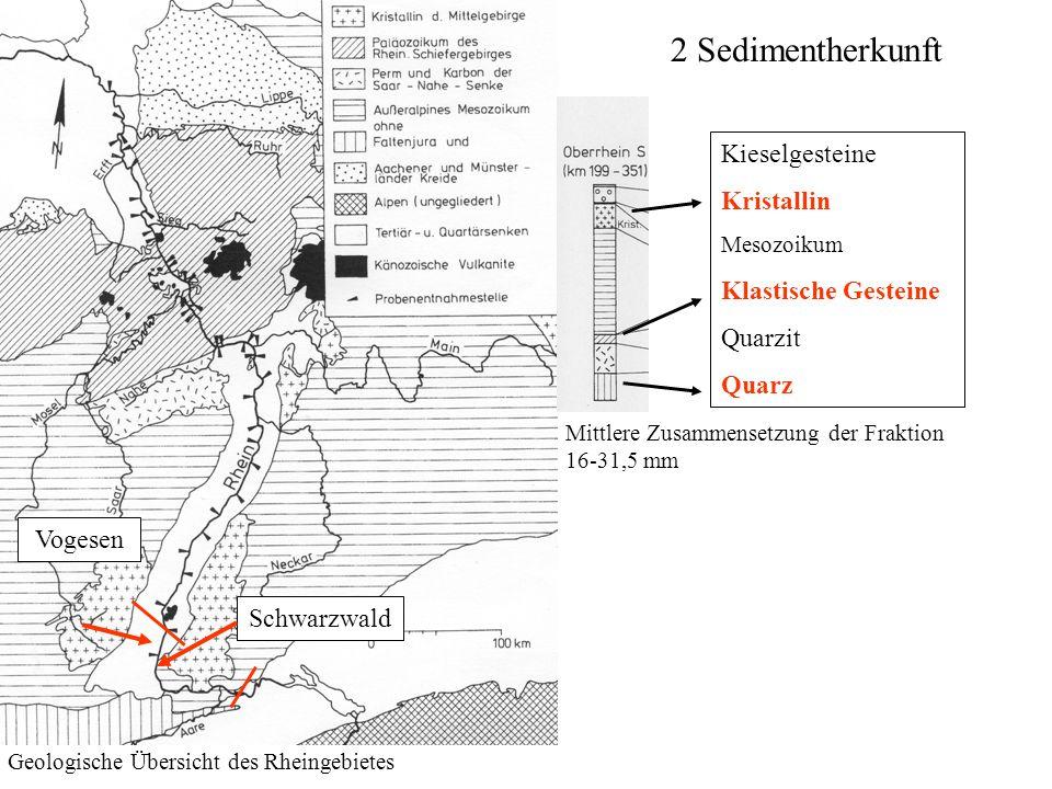2 Sedimentherkunft Kieselgesteine Kristallin Klastische Gesteine