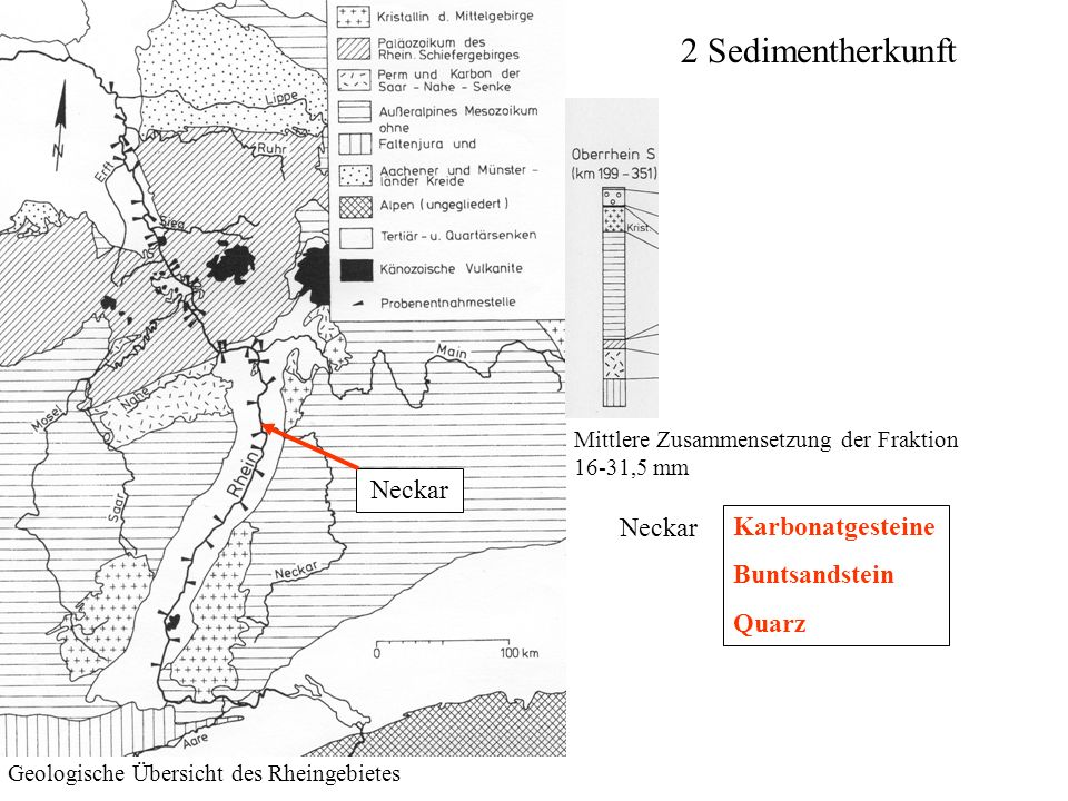 2 Sedimentherkunft Neckar Neckar Karbonatgesteine Buntsandstein Quarz