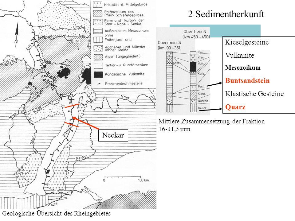 2 Sedimentherkunft Neckar Kieselgesteine Vulkanite Buntsandstein