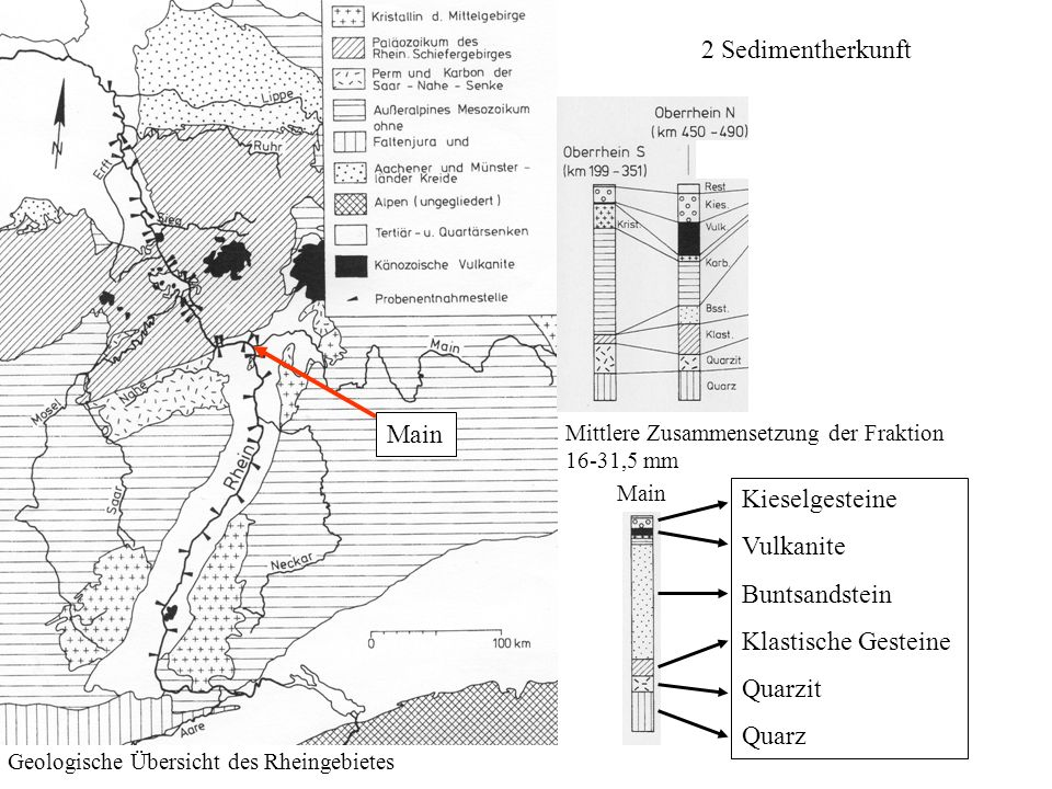 2 Sedimentherkunft Main Kieselgesteine Vulkanite Buntsandstein