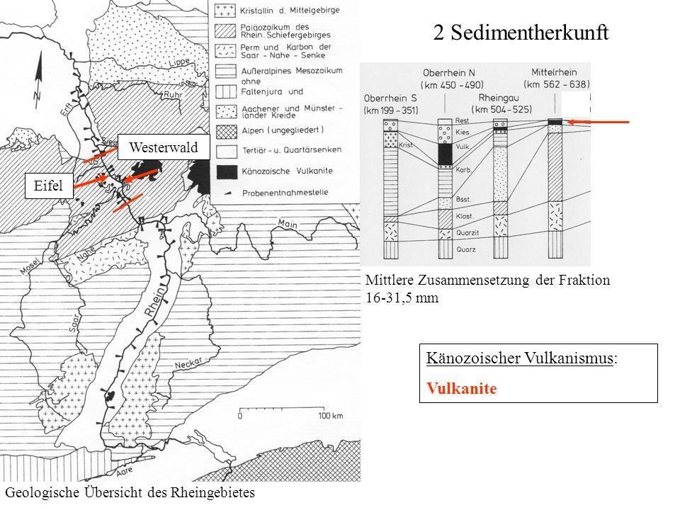2 Sedimentherkunft Känozoischer Vulkanismus: Vulkanite Westerwald