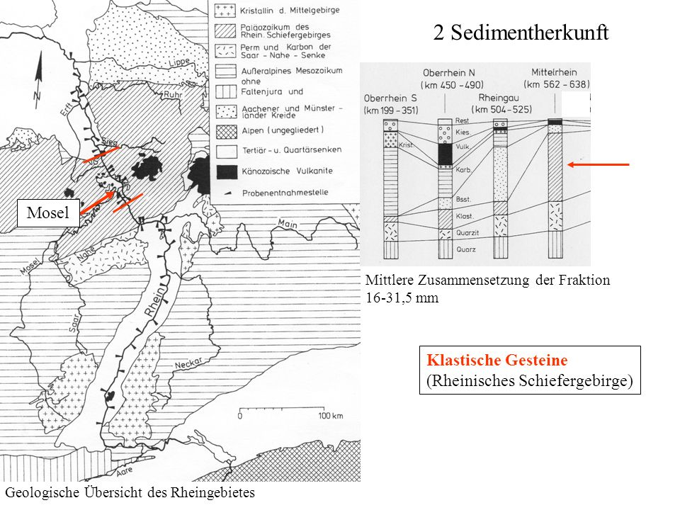 2 Sedimentherkunft Mosel