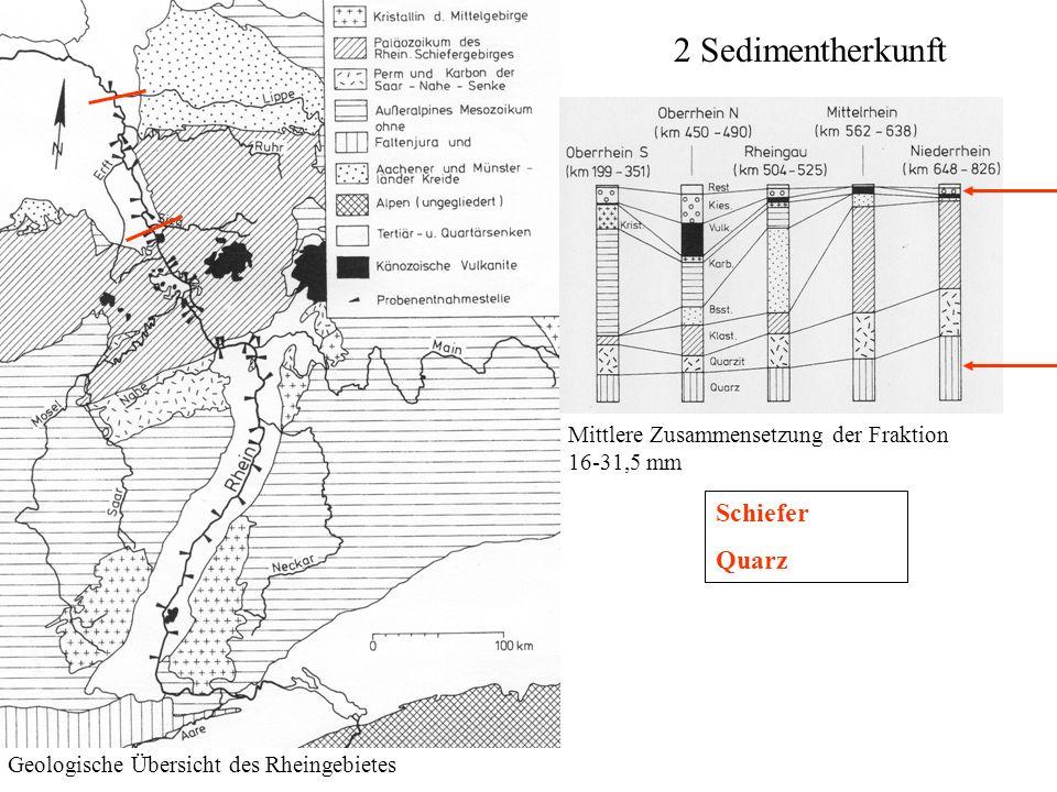 2 Sedimentherkunft Schiefer Quarz