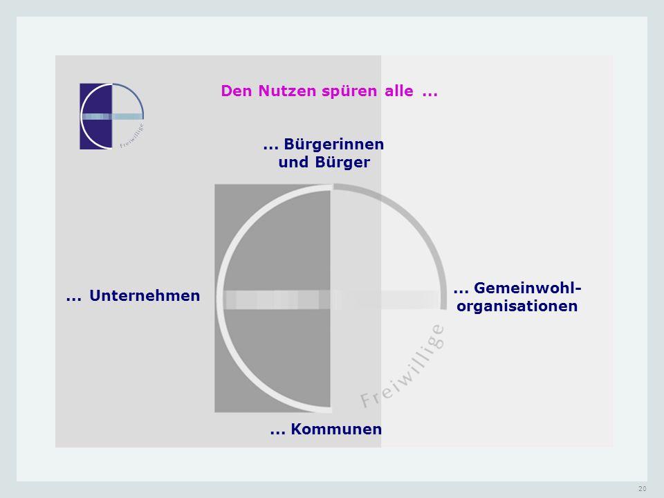 ... Gemeinwohl-organisationen