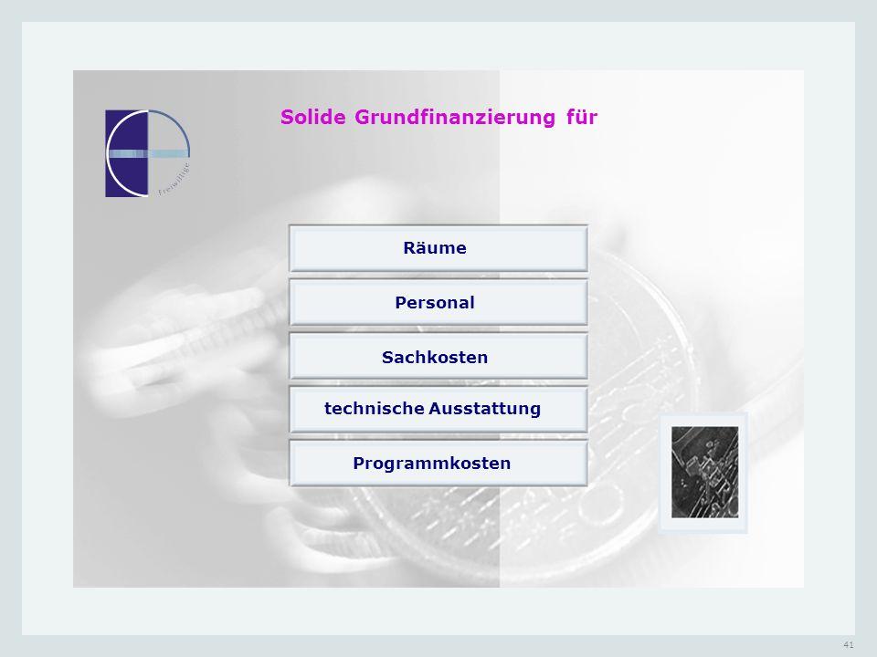Solide Grundfinanzierung für technische Ausstattung