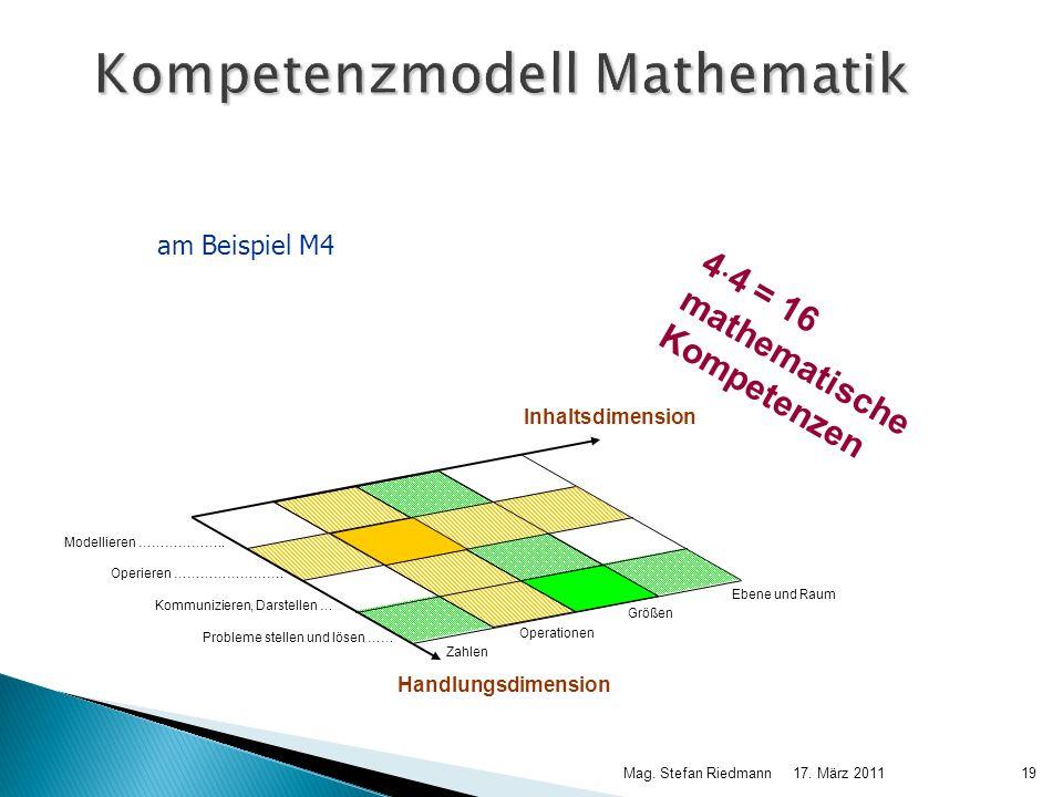 Kompetenzmodell Mathematik