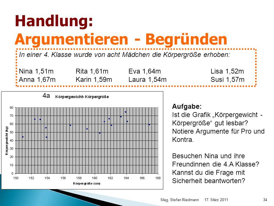 Niedlich Grundlegende Mathematische Fakten Test Galerie - Gemischte ...