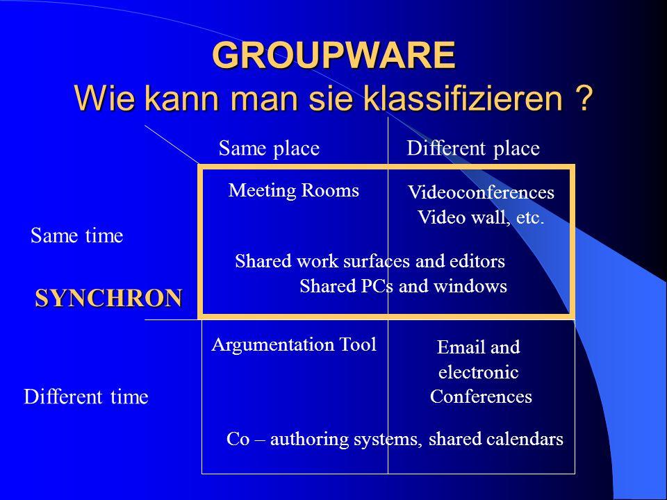 GROUPWARE Wie kann man sie klassifizieren