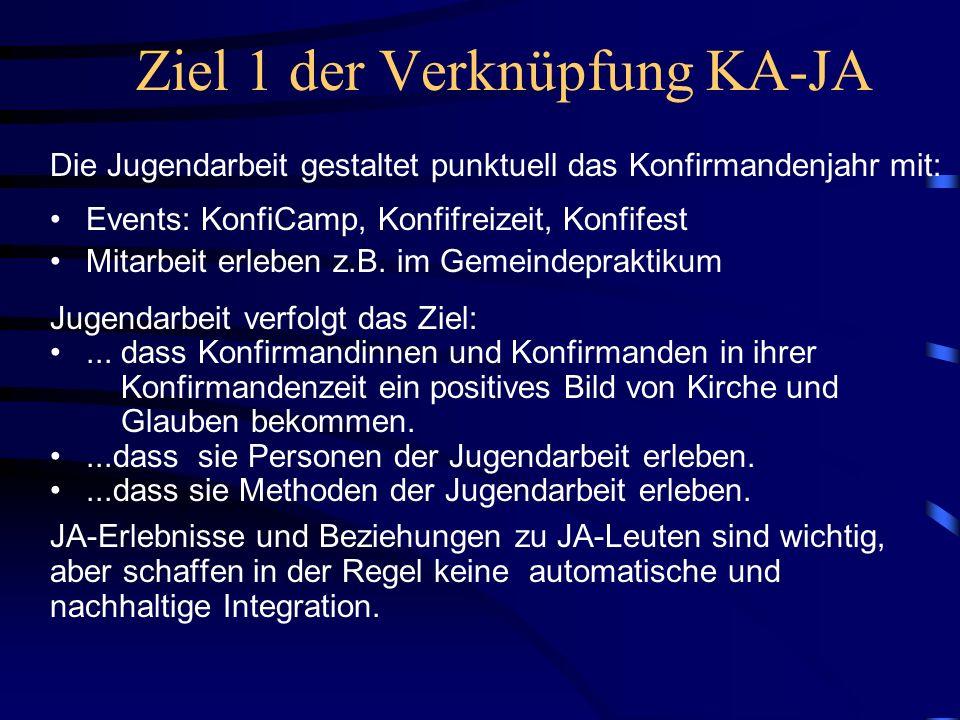 Ziel 1 der Verknüpfung KA-JA
