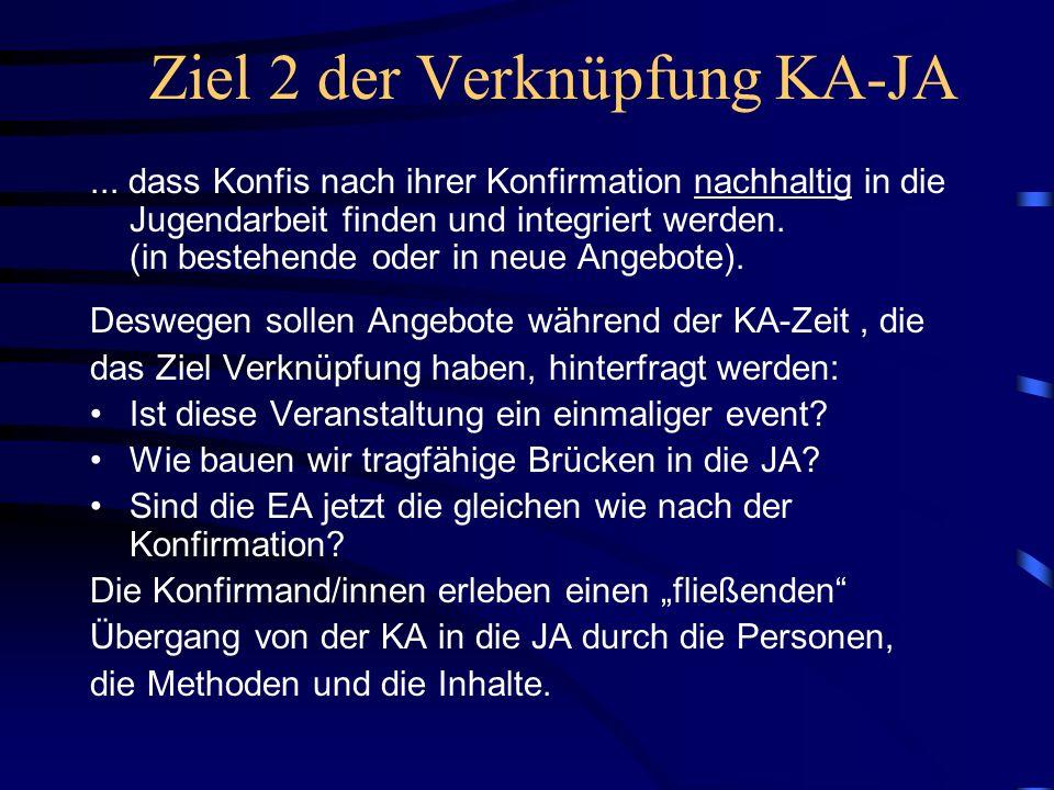 Ziel 2 der Verknüpfung KA-JA