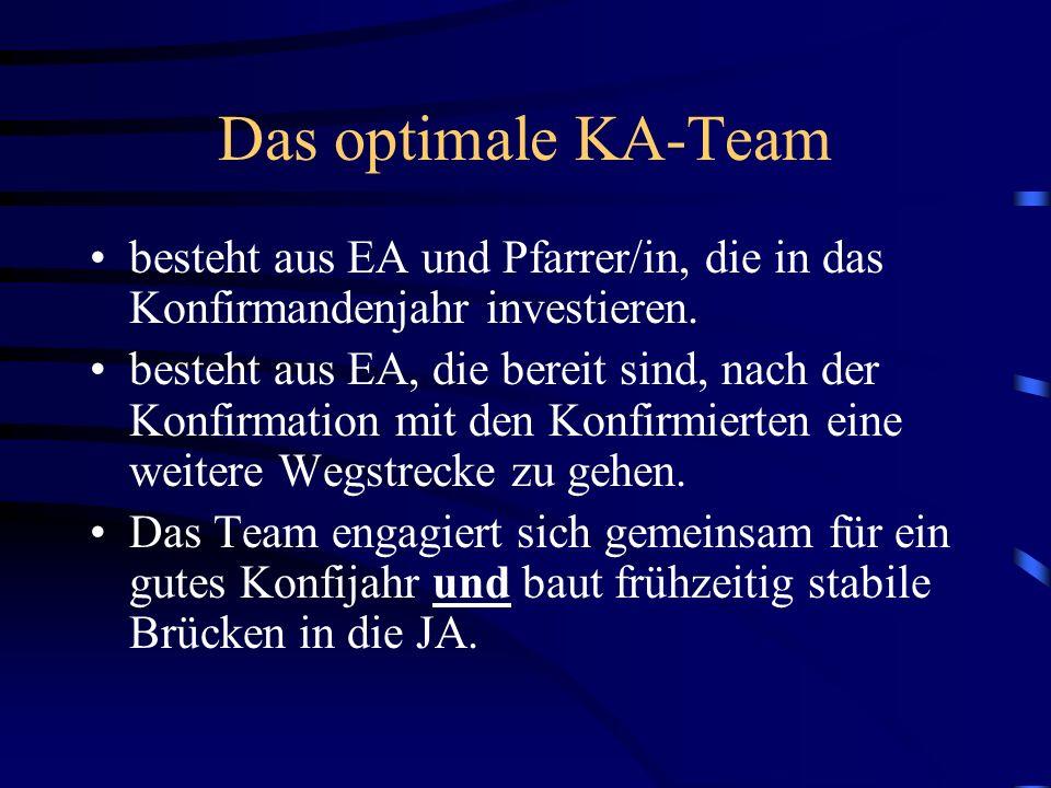 Das optimale KA-Team besteht aus EA und Pfarrer/in, die in das Konfirmandenjahr investieren.