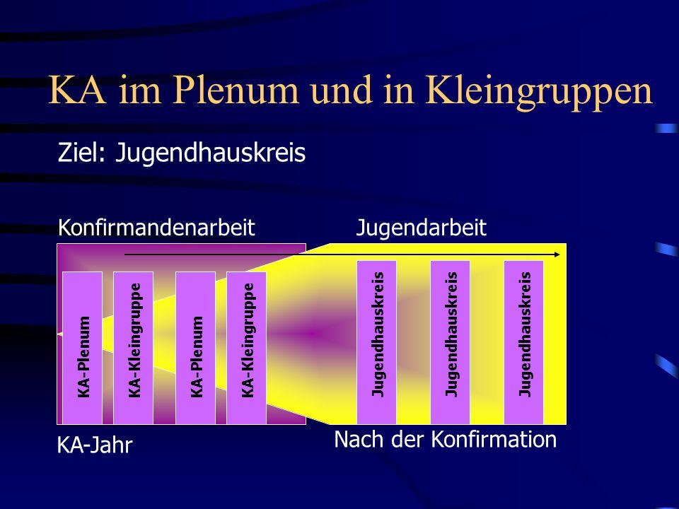 KA im Plenum und in Kleingruppen