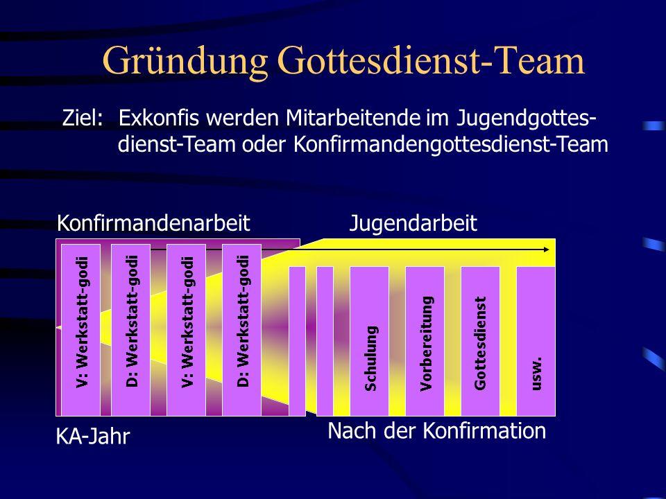 Gründung Gottesdienst-Team