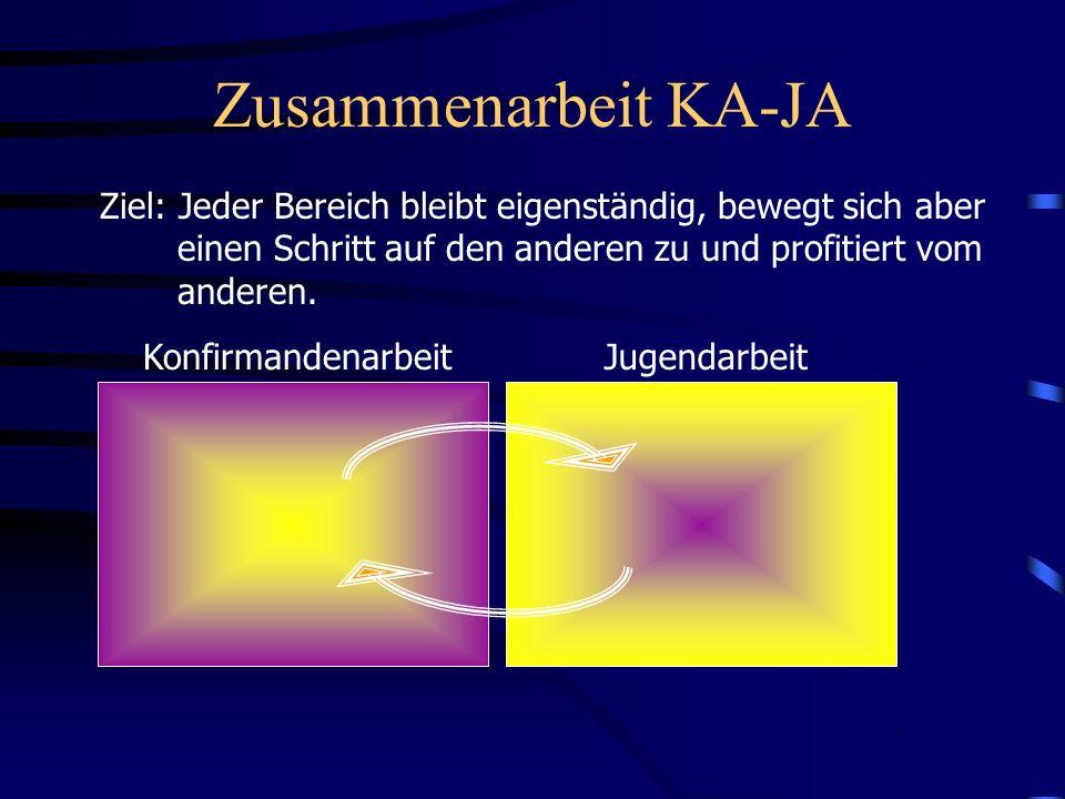 Zusammenarbeit KA-JA Ziel: Jeder Bereich bleibt eigenständig, bewegt sich aber. einen Schritt auf den anderen zu und profitiert vom.