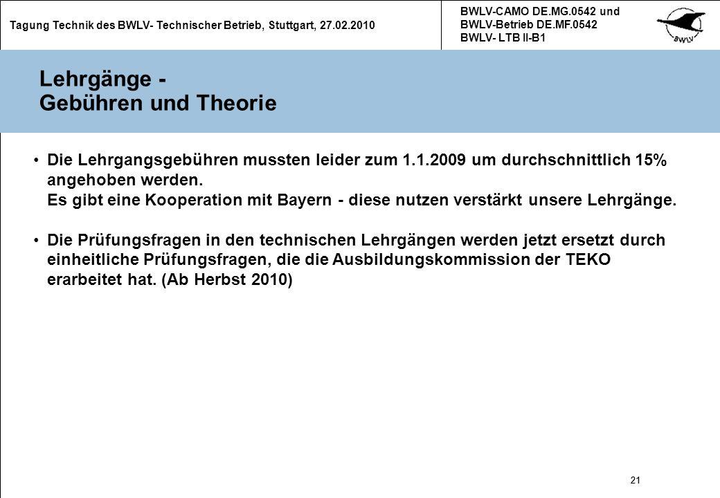 Lehrgänge - Gebühren und Theorie