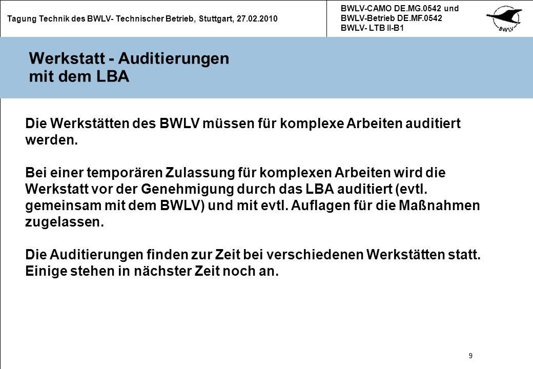 Werkstatt - Auditierungen mit dem LBA