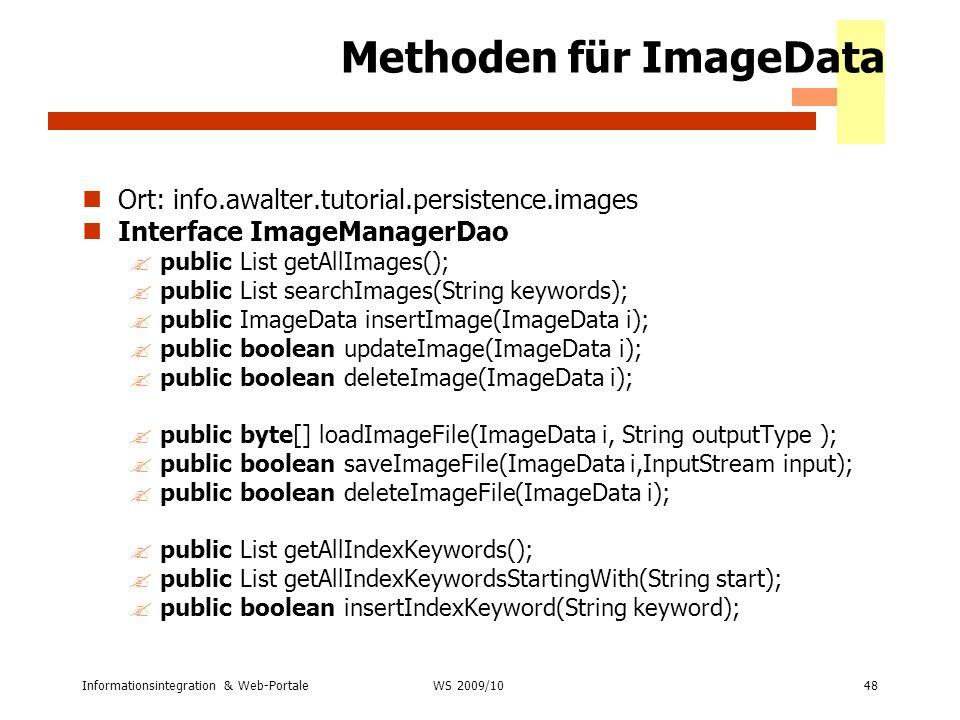 Methoden für ImageData