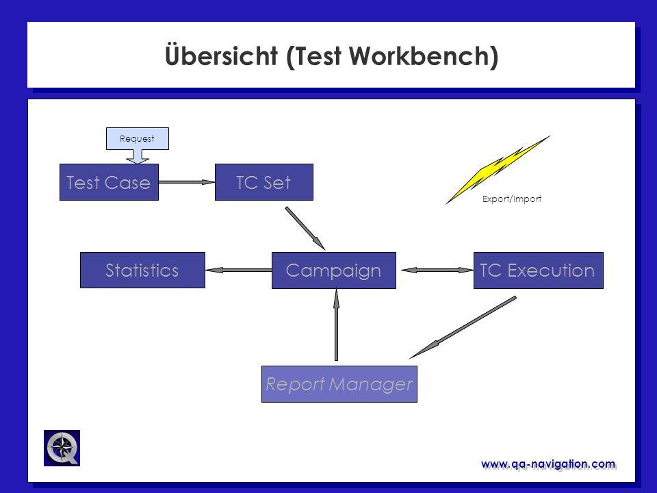 Übersicht (Test Workbench)