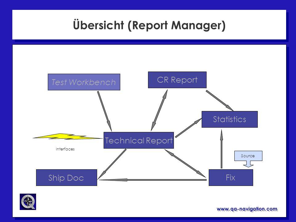 Übersicht (Report Manager)