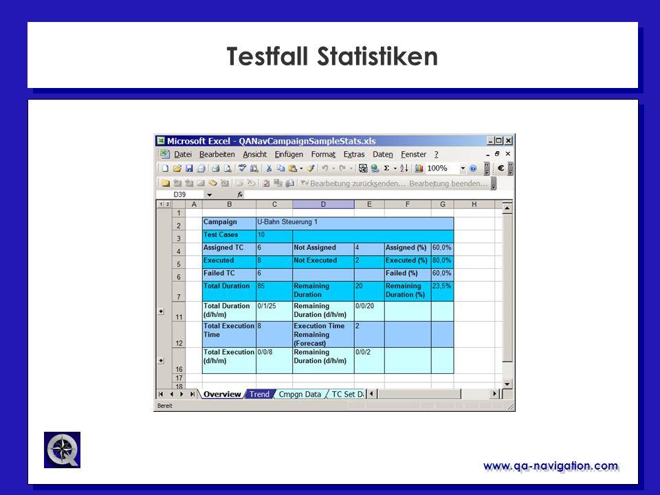 Testfall Statistiken