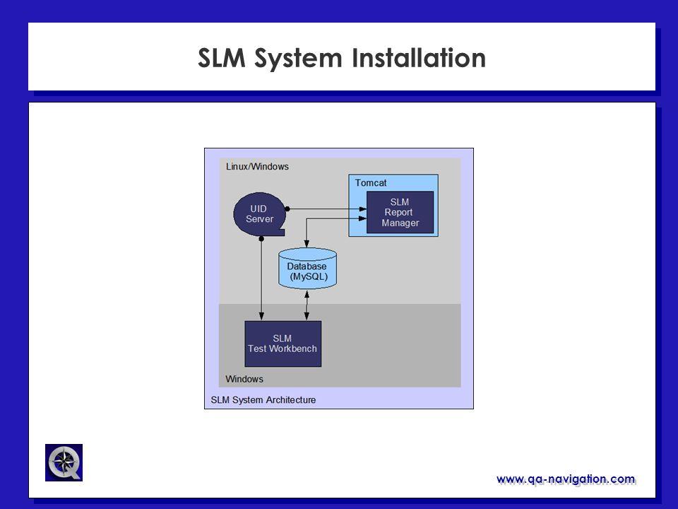 SLM System Installation