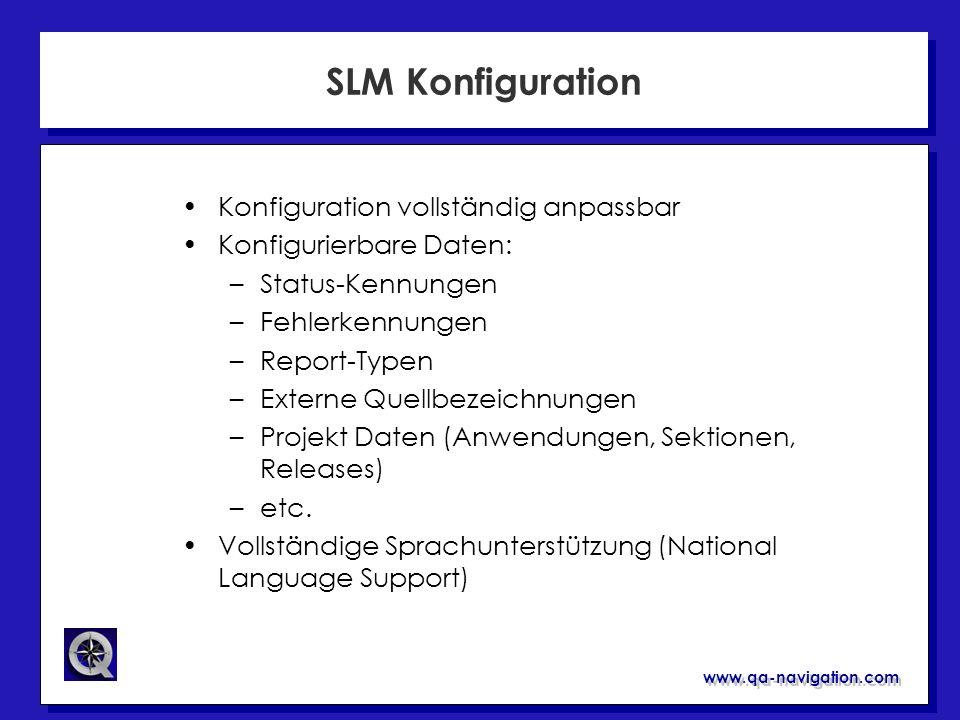 SLM Konfiguration Konfiguration vollständig anpassbar