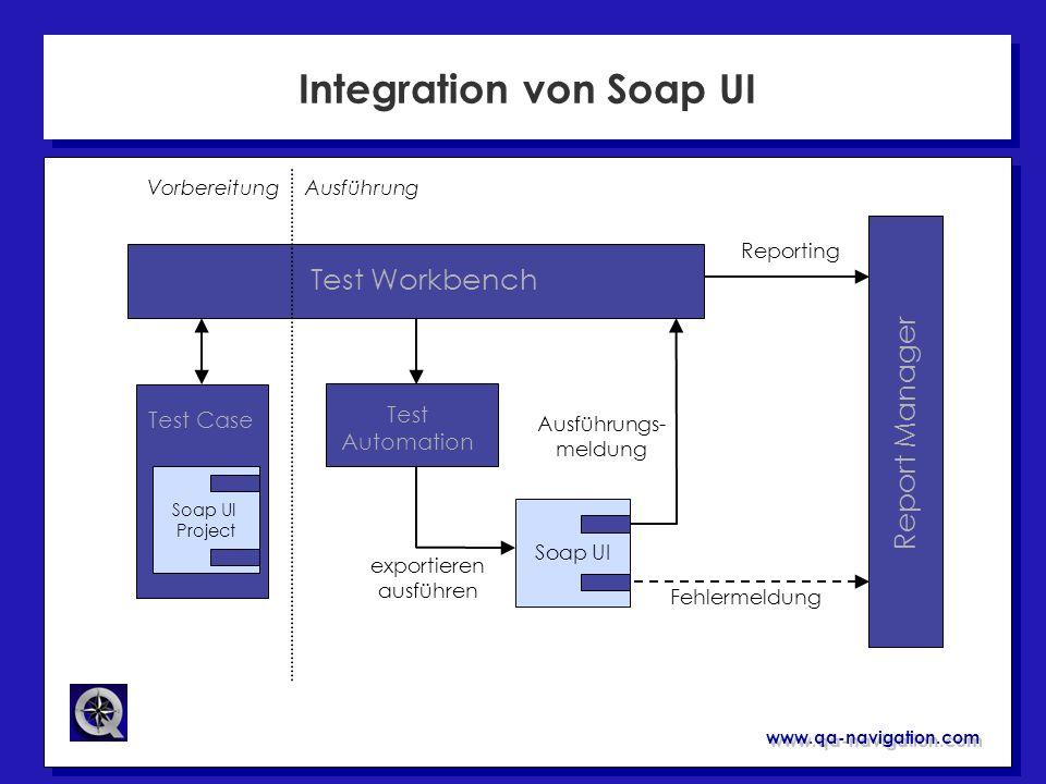 Integration von Soap UI