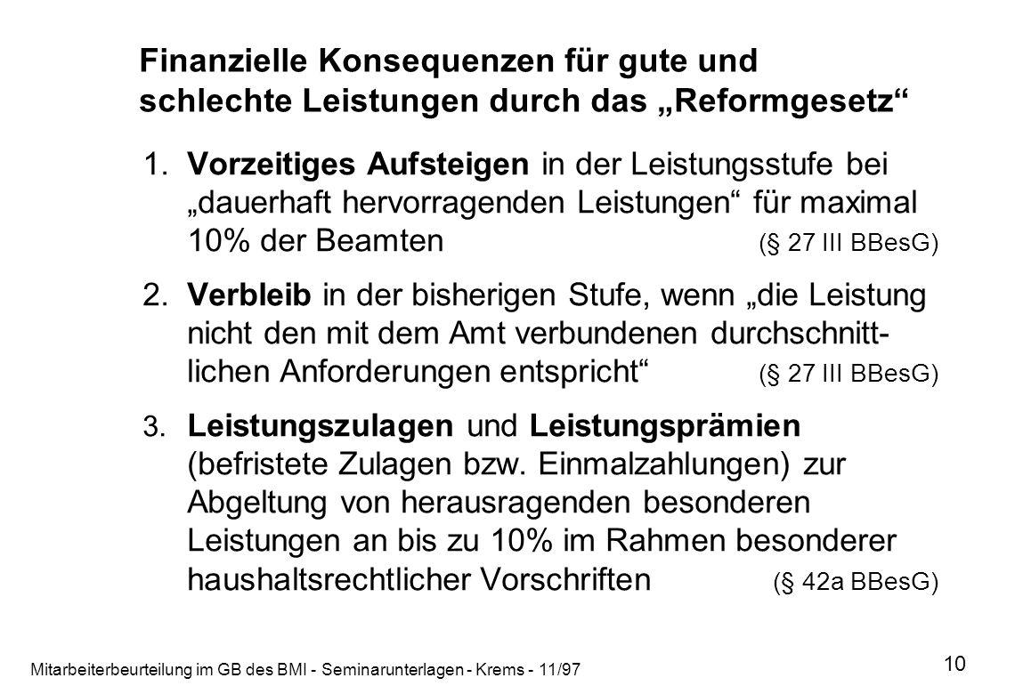 """Finanzielle Konsequenzen für gute und schlechte Leistungen durch das """"Reformgesetz"""