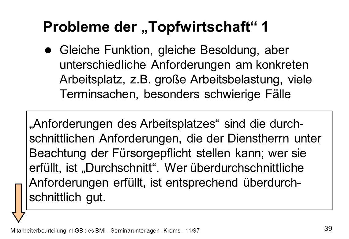 """Probleme der """"Topfwirtschaft 1"""
