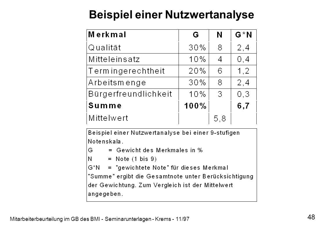 Beispiel einer Nutzwertanalyse