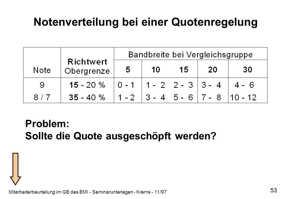 Notenverteilung bei einer Quotenregelung