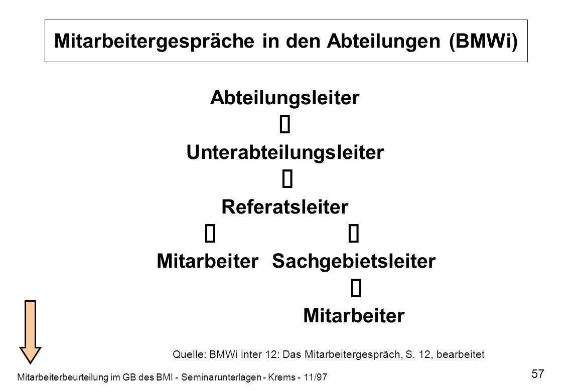 Mitarbeitergespräche in den Abteilungen (BMWi)