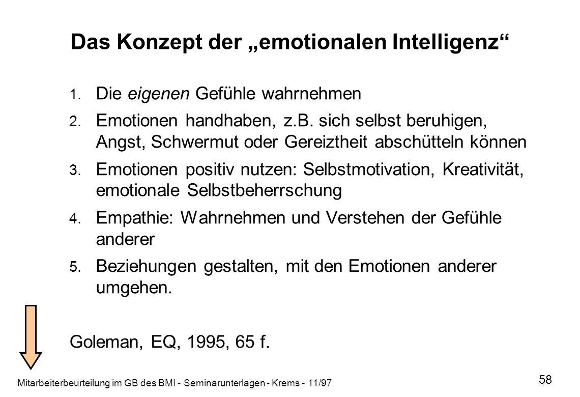 """Das Konzept der """"emotionalen Intelligenz"""