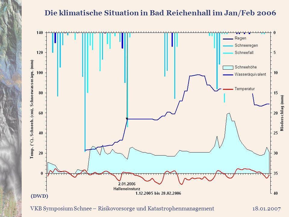 Die klimatische Situation in Bad Reichenhall im Jan/Feb 2006
