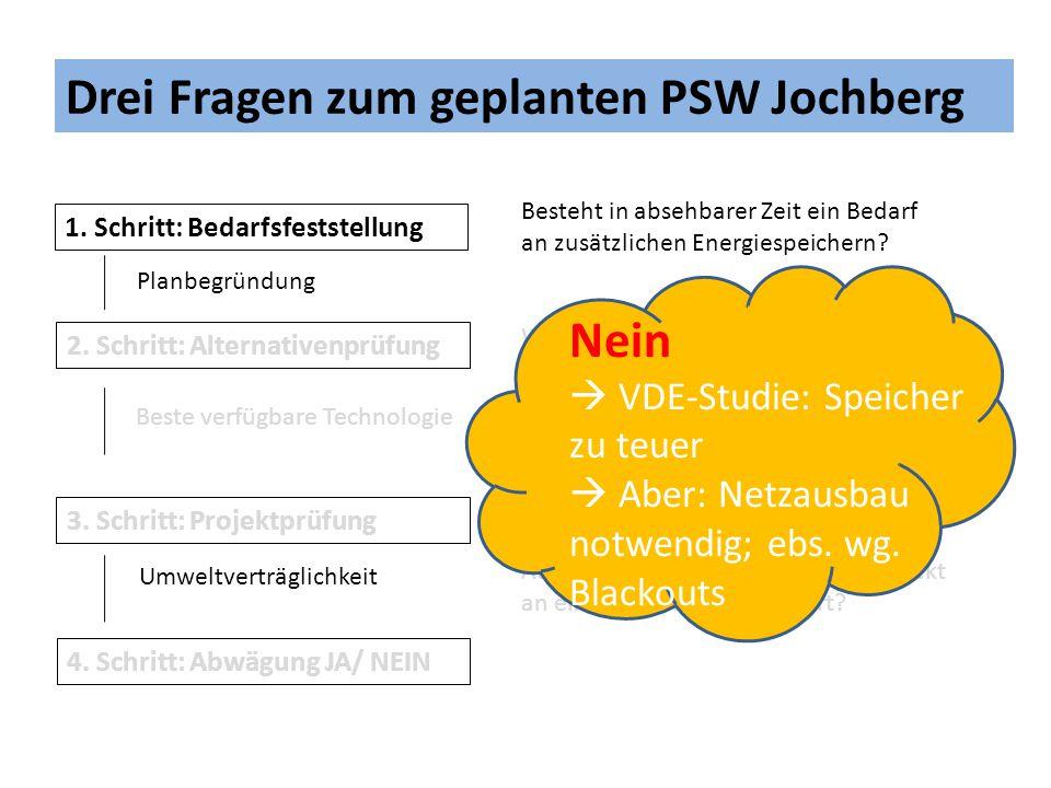Drei Fragen zum geplanten PSW Jochberg