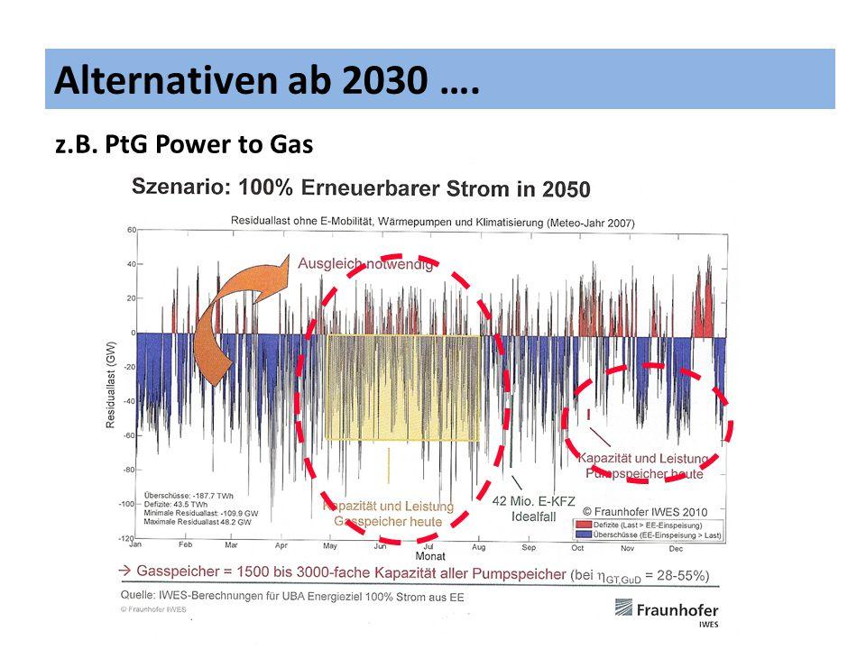 Alternativen ab 2030 …. z.B. PtG Power to Gas 13